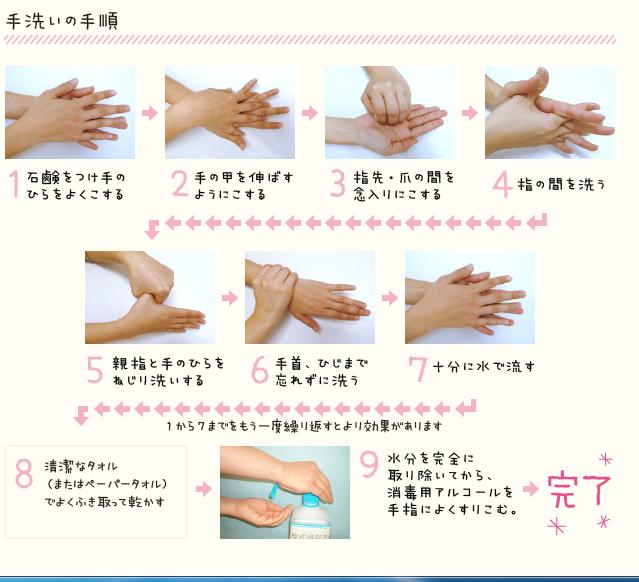 手洗い3.png